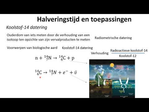 12,3 dating met radioactiviteit