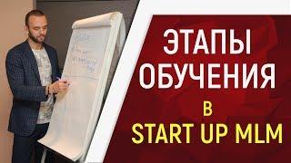 Обучение MLM бизнесу. Система обучения в МЛМ. Курс StartUpMLM