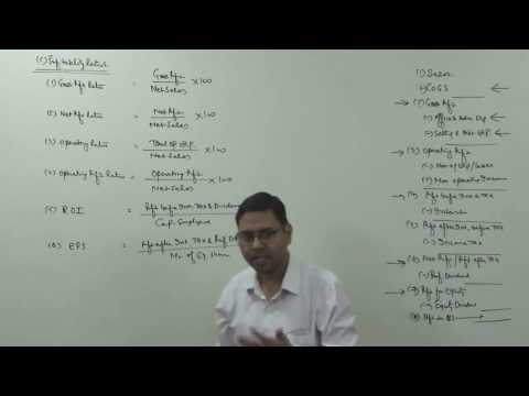 Income Statement and its utility || Ratio Analysis