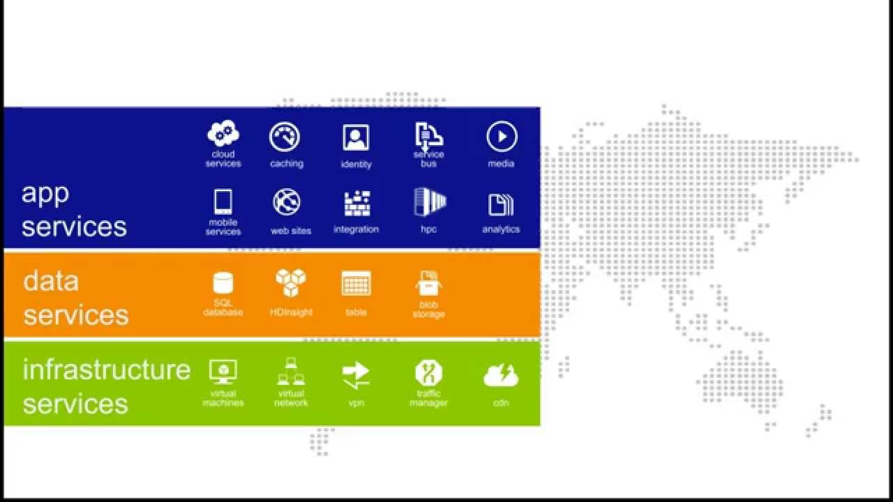 Citrix and Microsoft Azure - Applications, desktops and file sharing in the  cloud