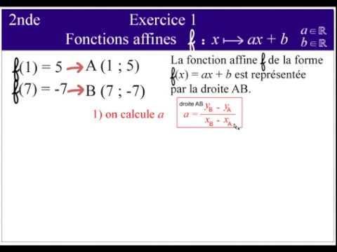 Fonctions affines : exercice 1 - YouTube