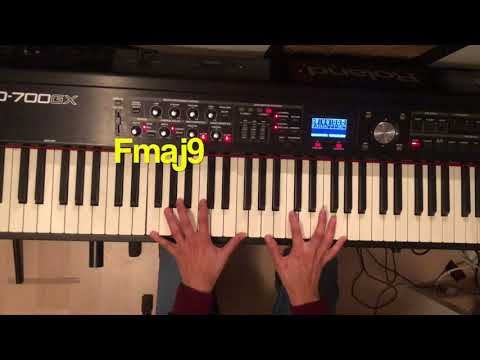 Remember Me (Coco Disney, Pixar) - Piano Tutorial, Lullaby Version
