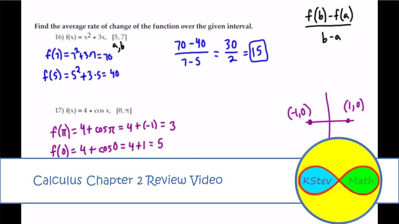 Calculus - Chapter 2 Review