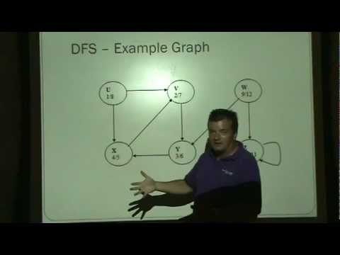 Search Algorithms (BFS, DFS)