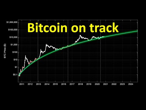 Bitcoin and the crypto markets are alive! LIVE SHOW!