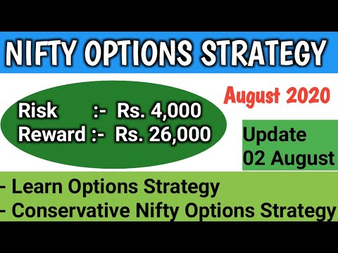 NIFTY OPTIONS STRATEGY August 2020 Update 2 Aug | Nifty Hedging strategy