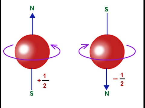 The Stern-Gerlach Experiment And The Discovery Of Electron Spin - Sandip Pakvasa [2016]
