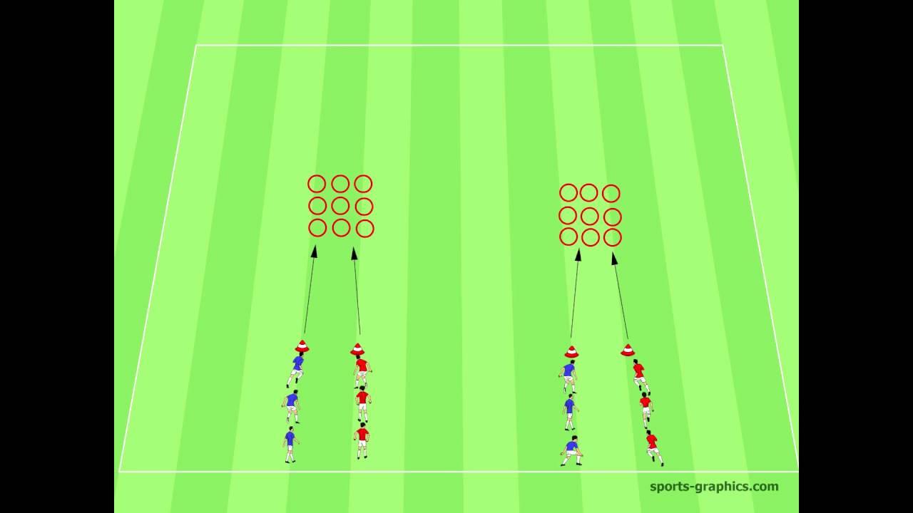 Fußballtraining - Mini Game - Tic Tac Toe [Antritt,Wahrnehmung,Entscheidungsschnelligkeit] - YouTube