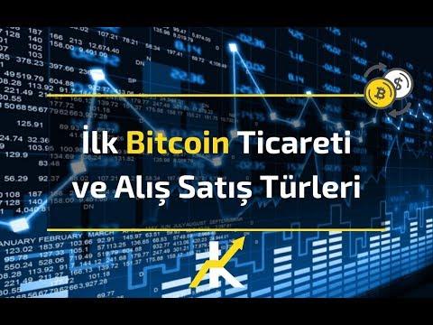 Kripto Ticaretine Giriş - İlk Bitcoin Ticareti Ve Alış Satış Türleri