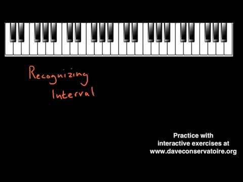 Recognizing Intervals: Introduction