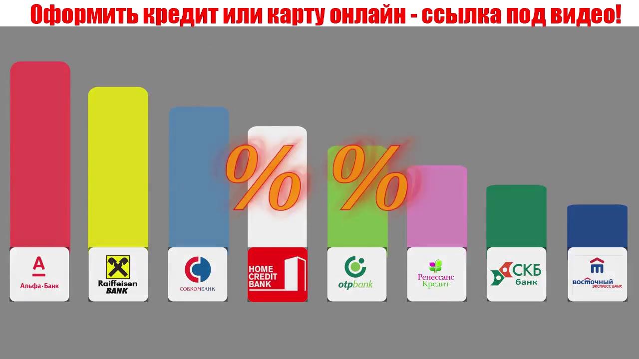 Рефинансирование кредита украина