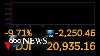 Trading temporarily halted as markets plummet despite Fed intervention    ABC News