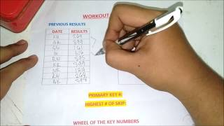 Best Kerala Lottery Guessing Number Prediction Workout - June 2019