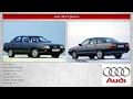 Classic Cars Collection: Audi 1981-1985