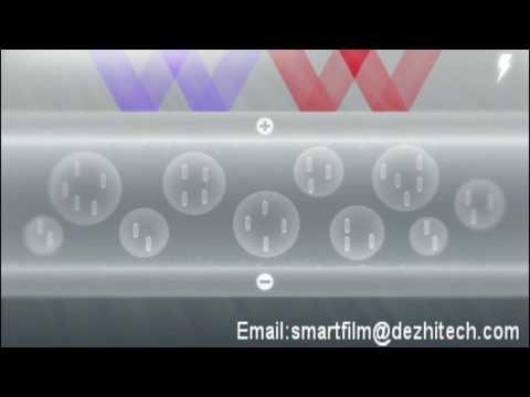 Transparent principle of ultra thin intelligent car explosion proof membrane smart film