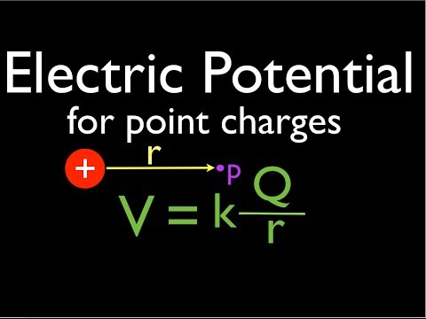 Point Charges: Electric Potential An Explanation