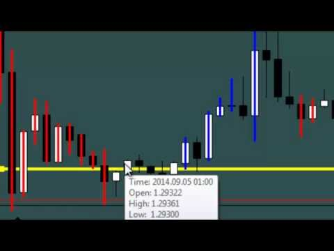 Tag : system - Page No 7 « Binary Options Bot Reviews