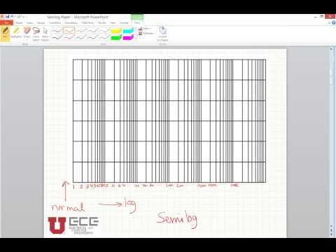 Image result for semilog graph paper audit t