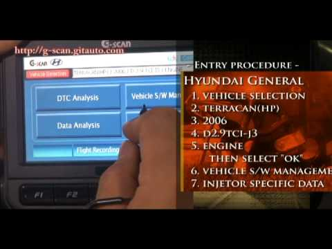 G-scan Injector specific data on Terracan 2006MY