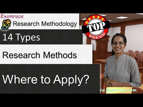 14 Types of Research Methods - Where to Apply?