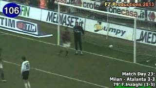Filippo Inzaghi - 156 goals in Serie A (part 3/4): 84-125 (Milan 2001-2006)