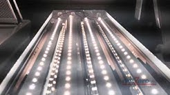 The Economics Of Commercial LED Lighting