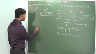 2.5 Valence bond theory & Octahedral complexes (Coordination chemistry)