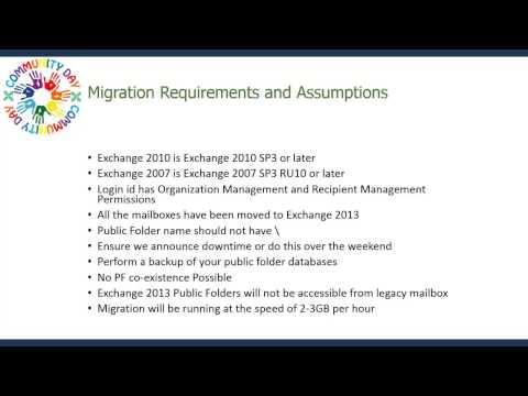 Exchange 2013: Modern Public Folders