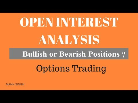 OPEN INTEREST ANALYSIS in Options Trading