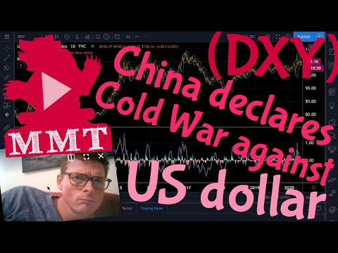 China starts cold war: Russia, China, and Middle East defy US dollar
