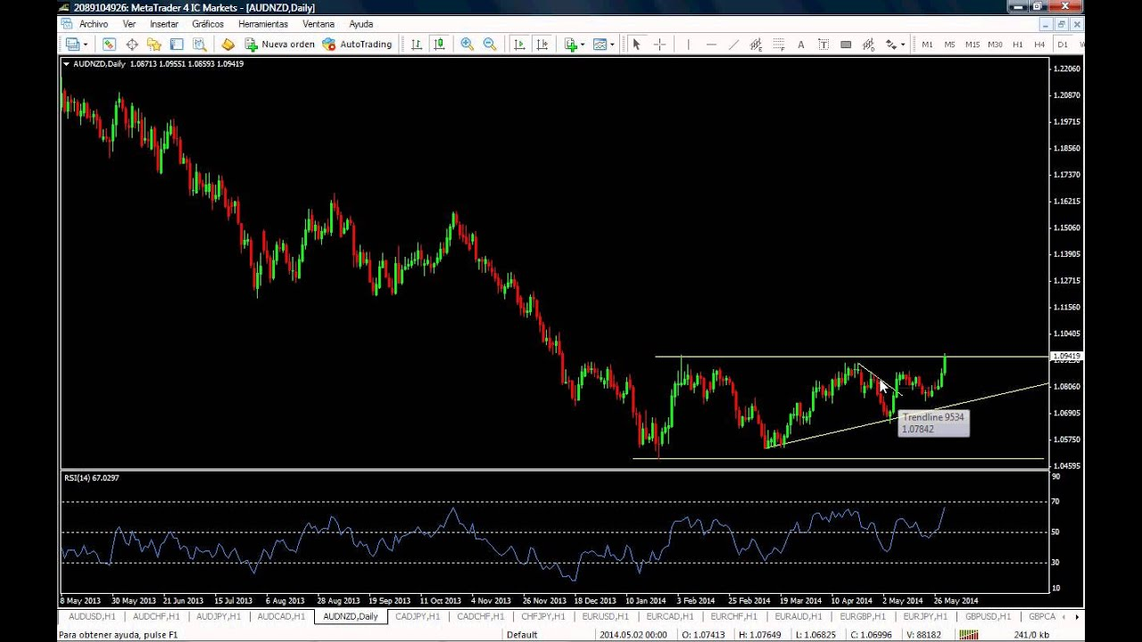 Estrategia forex 90 efectiva o dictionary definition proprius investments