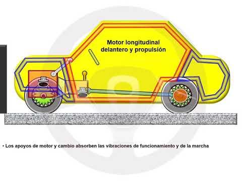 ASÍ FUNCIONA EL AUTOMÓVIL (I) - 1.5 Carrocería (9/23)