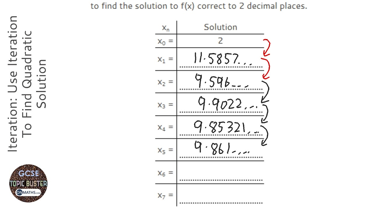 Iteration: Use Iteration To Find Quadratic Solution (Grade 9) - OnMaths GCSE Maths Revision