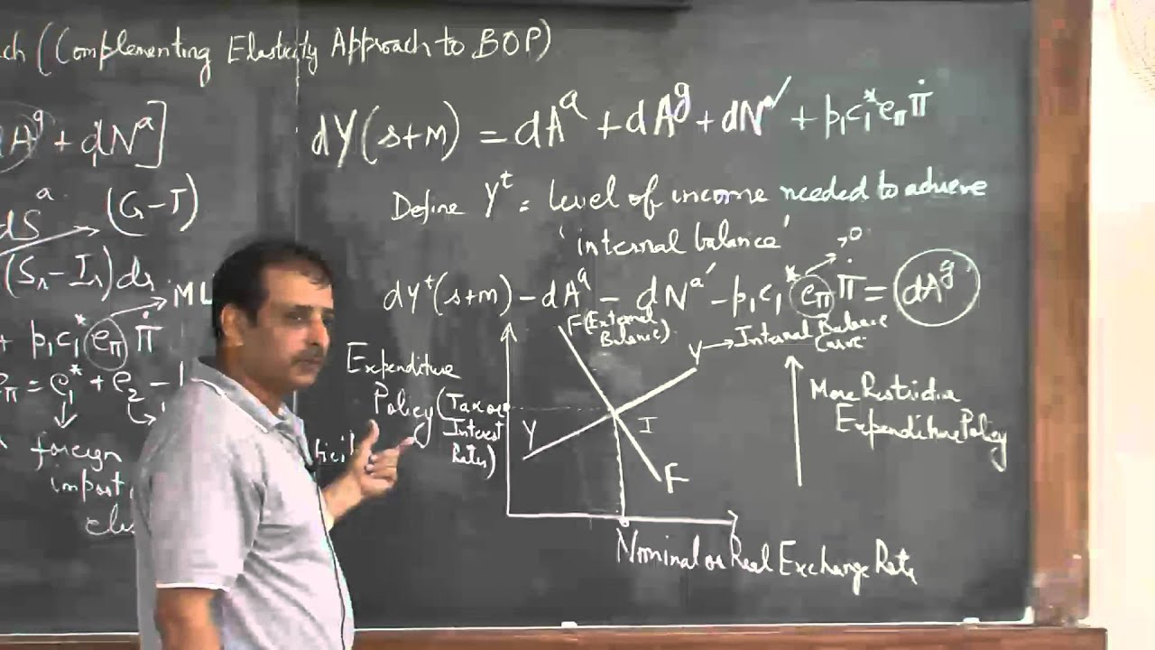 Mod-01 Lec-30 Lecture-30International Economics