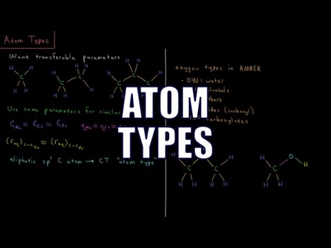 Computational Chemistry 2.4 - Atom Types
