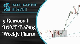 5 Reasons I LOVE Swing Trading Using the Weekly Chart | Jack Rabbit Trader