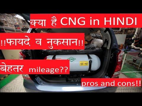 CNG In HINDI