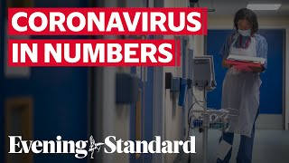 Coronavirus in numbers: UK Covid-19 deaths up by 521 as cases continue to drop