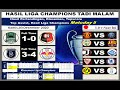 Hasil Liga Champions Tadi Malam, Krasnodar VS Rennes, Basaksehir VS Leibzig