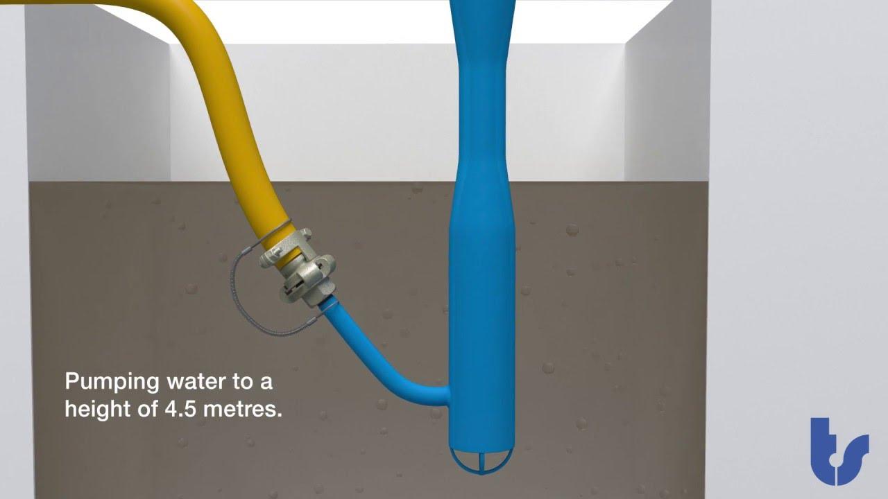 Essig Venturi Water Pump - How it Works