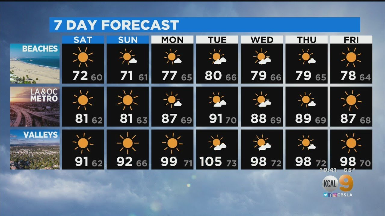 Evelyn Taft's Weather Forecast (June 11)