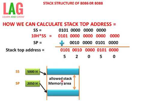 Stack Structure Of 8086 8088 Learn And Grow Youtube