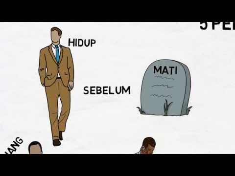 Ingat 5 Perkara Sebelum 5 Perkara (Animasi)