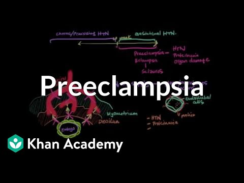 Preeclampsia | Reproductive system physiology | NCLEX-RN | Khan Academy