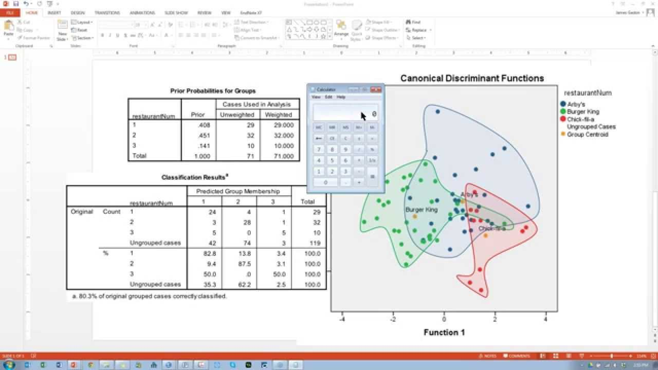 discriminant analysis spss