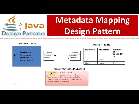 Metadata Mapping Design Pattern