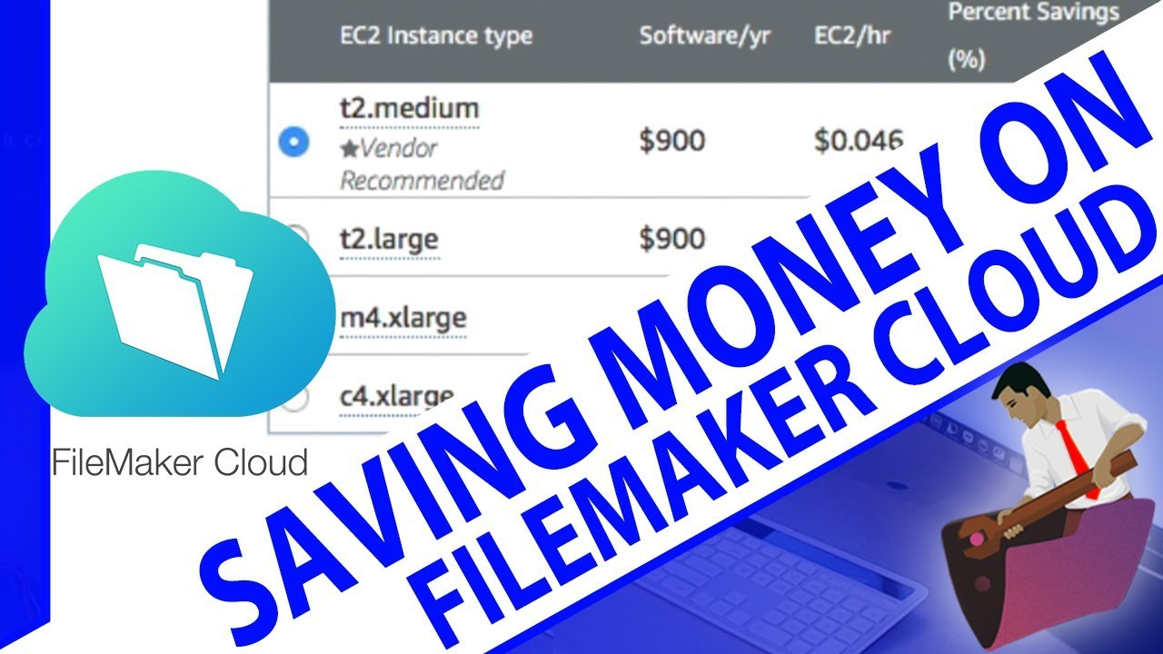 Saving Money On Filemaker Cloud-filemaker Cloud-filemaker Training