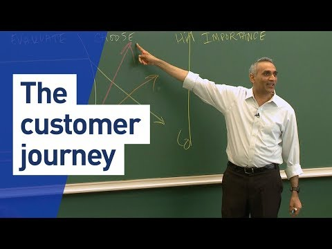 IMD EMBA class - The Customer Journey with Goutam Challagalla