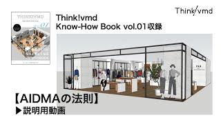 Think!vmd AIDMA解説動画