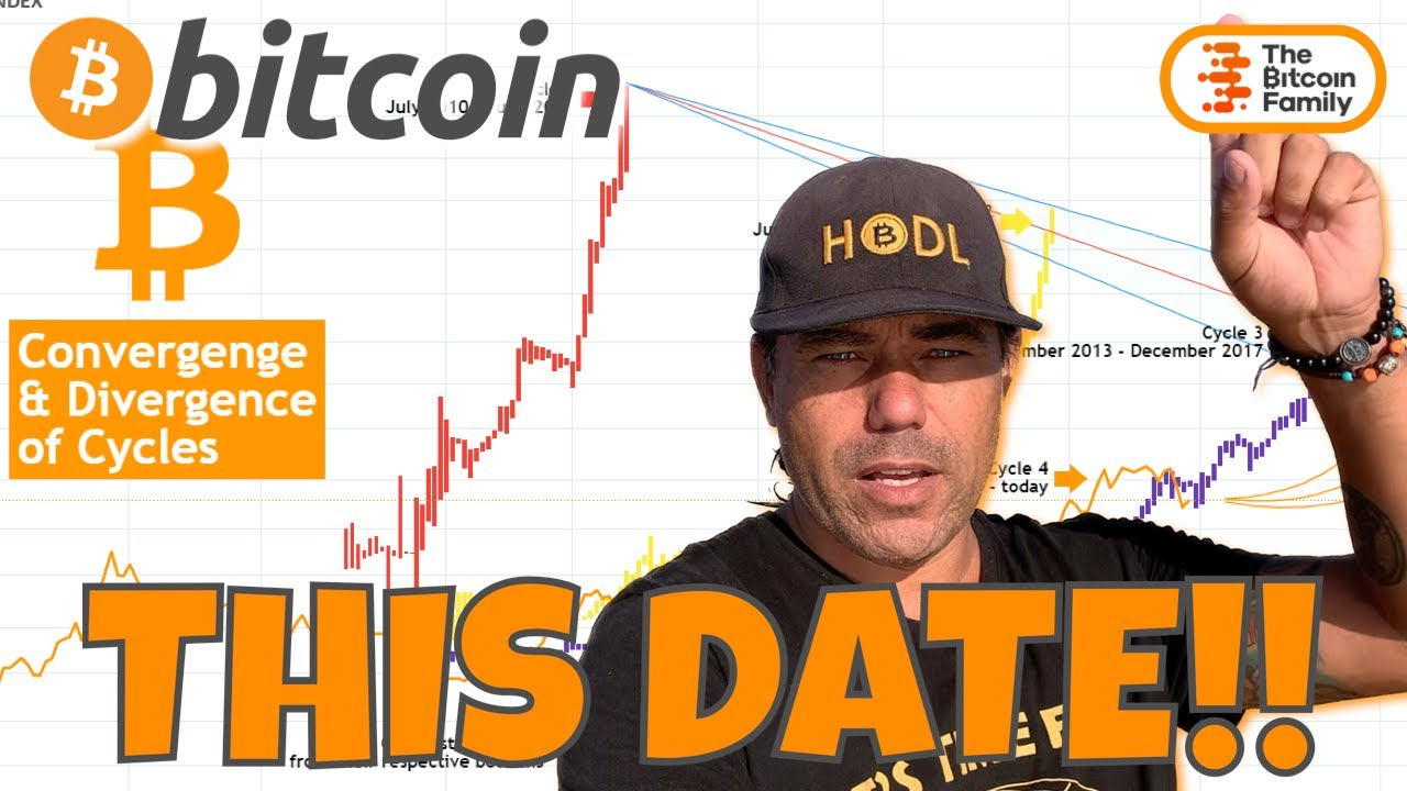 ARE YOU READY?? THIS BITCOIN MOVE COULD SURPRISE YOU!!!